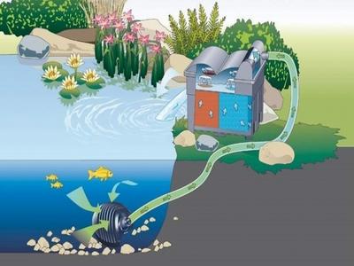Фильтр для речной воды на даче